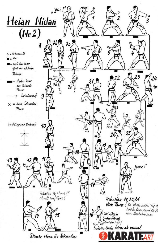 Heian Nidan kata shotokan