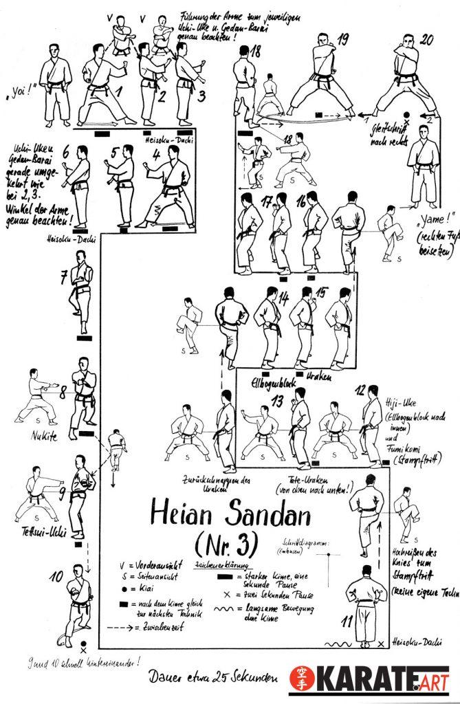 Heian Sandan Kata Shotokan