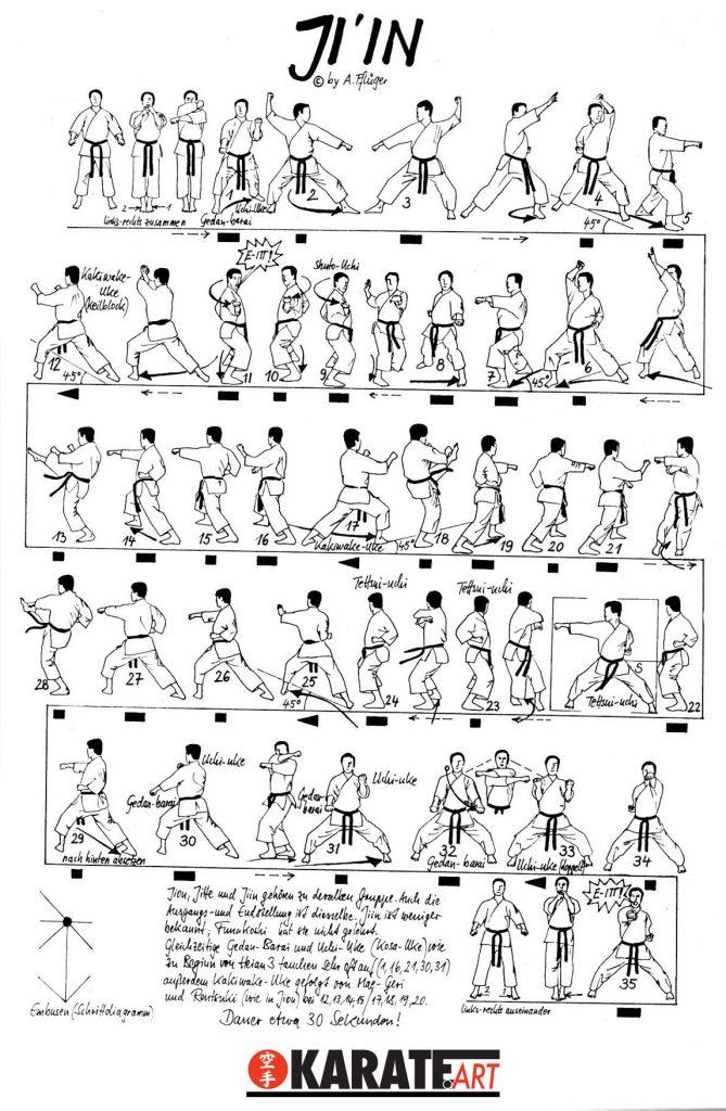 Jiin Kata Shotokan