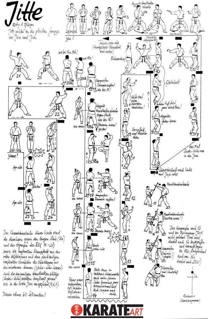 Jitte Kata Shotokan