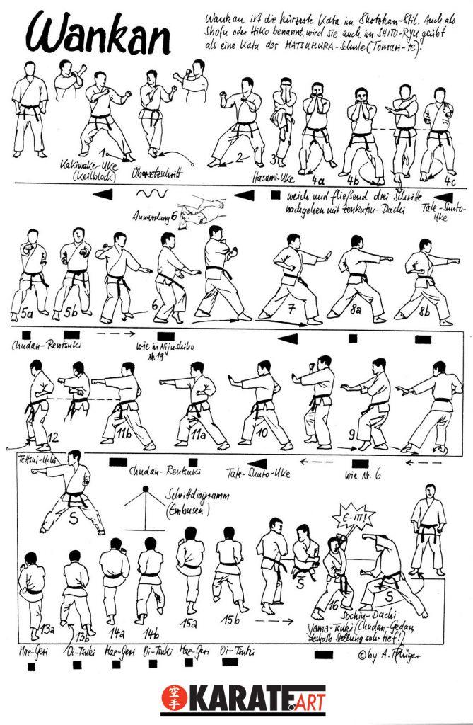 Wankan Kata Shotokan